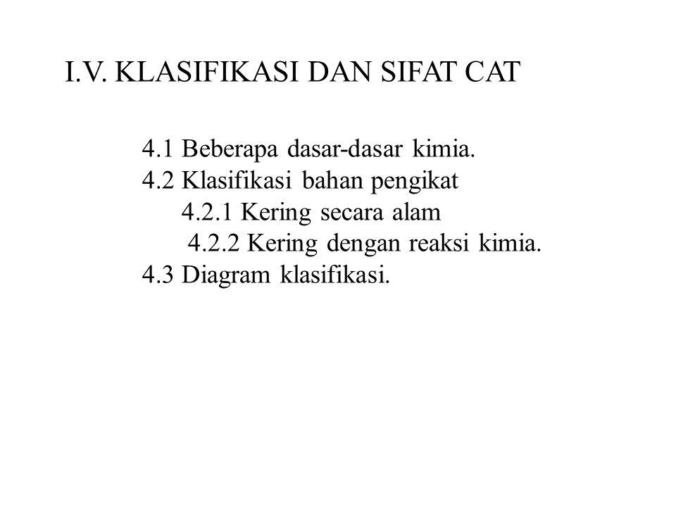 I.V. KLASIFIKASI DAN SIFAT CAT