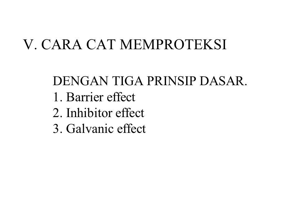 V. CARA CAT MEMPROTEKSI. DENGAN TIGA PRINSIP DASAR. 1. Barrier effect