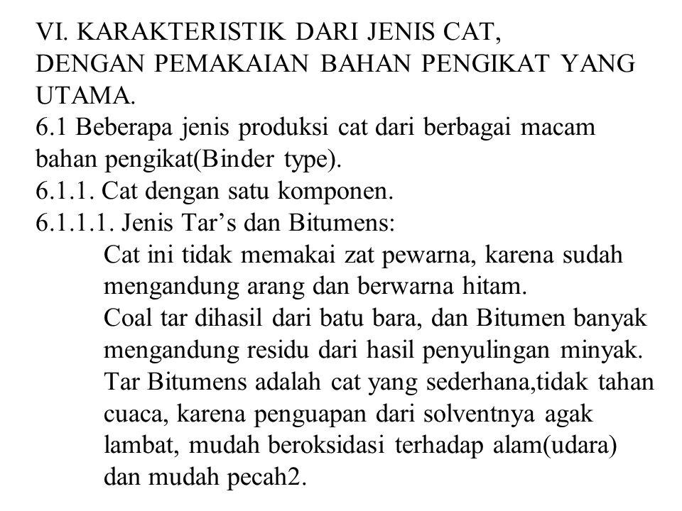 VI. KARAKTERISTIK DARI JENIS CAT, DENGAN PEMAKAIAN BAHAN PENGIKAT YANG UTAMA.