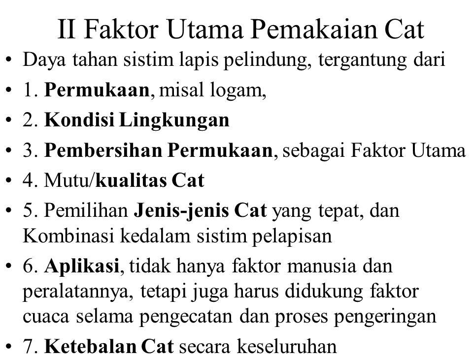 II Faktor Utama Pemakaian Cat