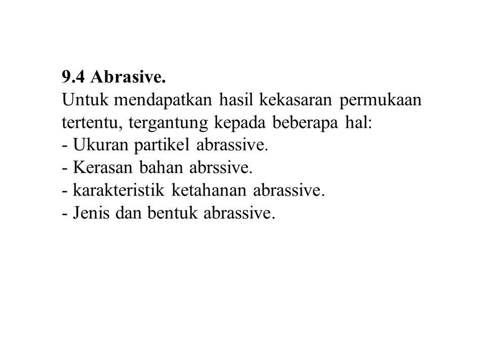 9.4 Abrasive.