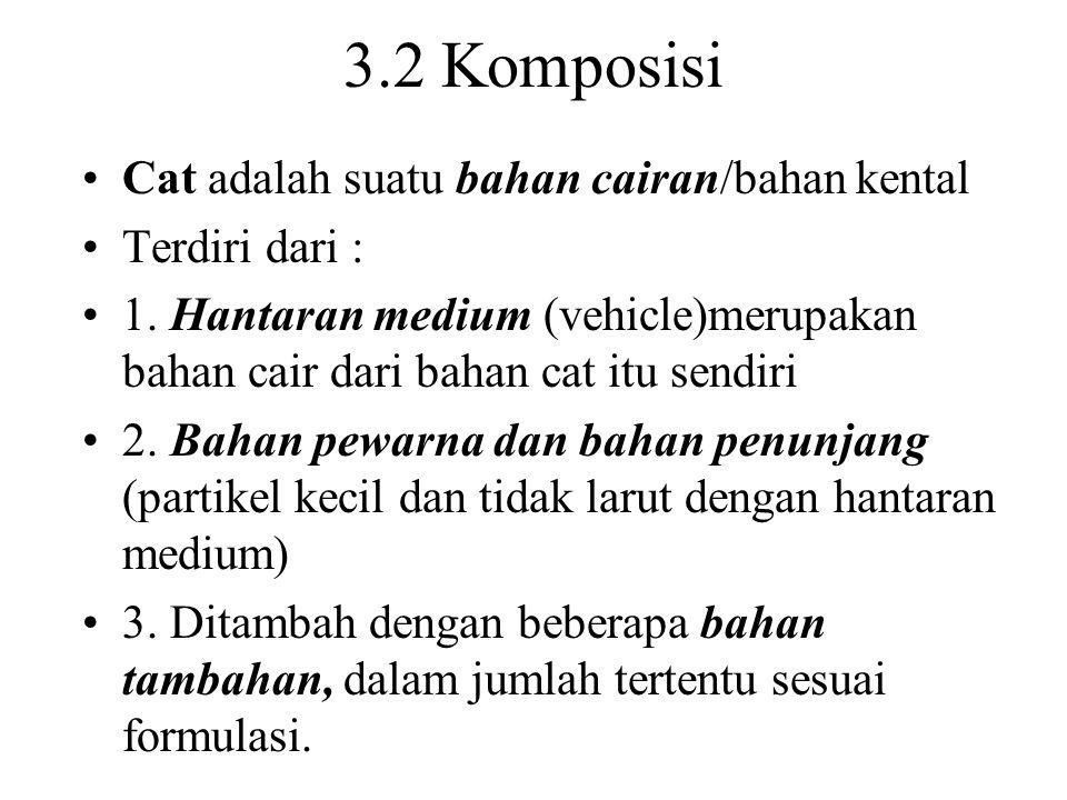 3.2 Komposisi Cat adalah suatu bahan cairan/bahan kental