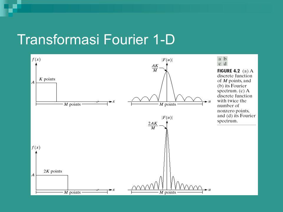 Transformasi Fourier 1-D