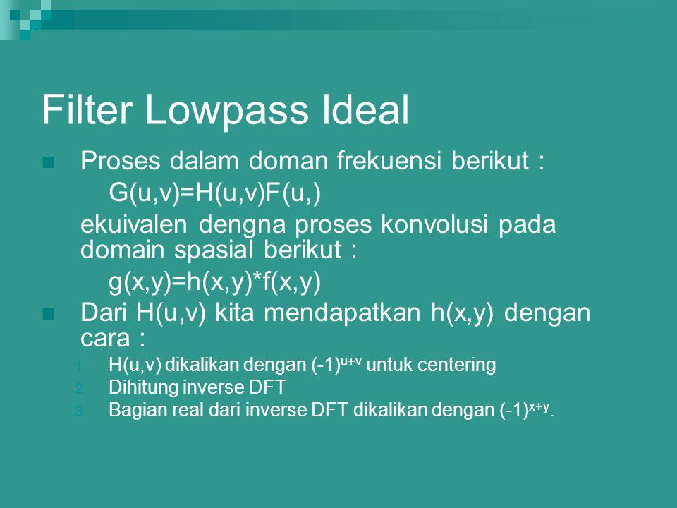 Filter Lowpass Ideal Proses dalam doman frekuensi berikut :
