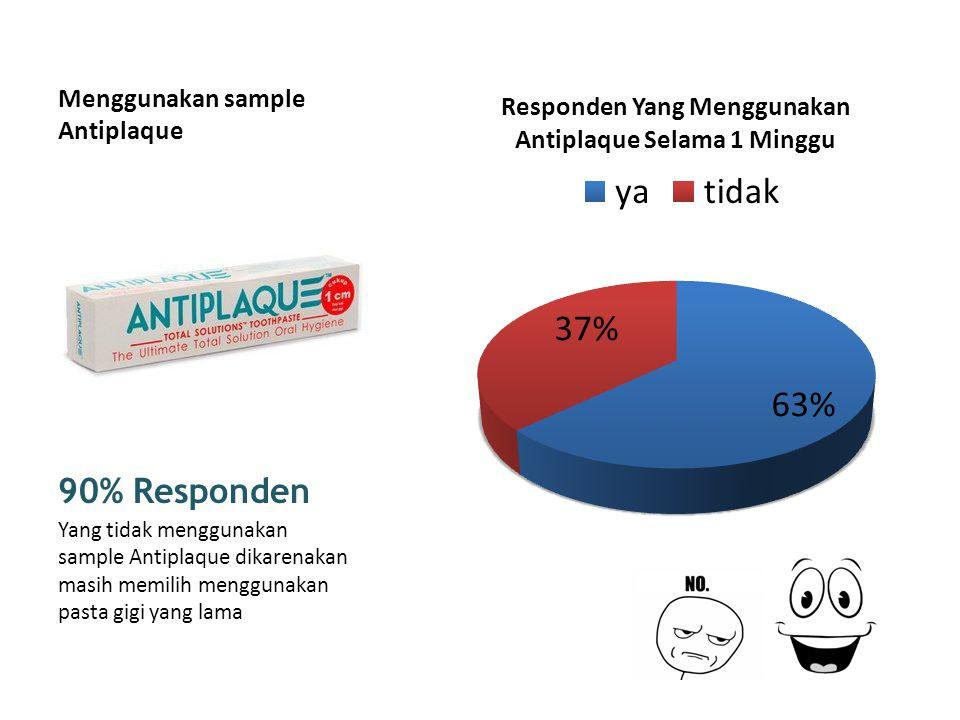 Menggunakan sample Antiplaque