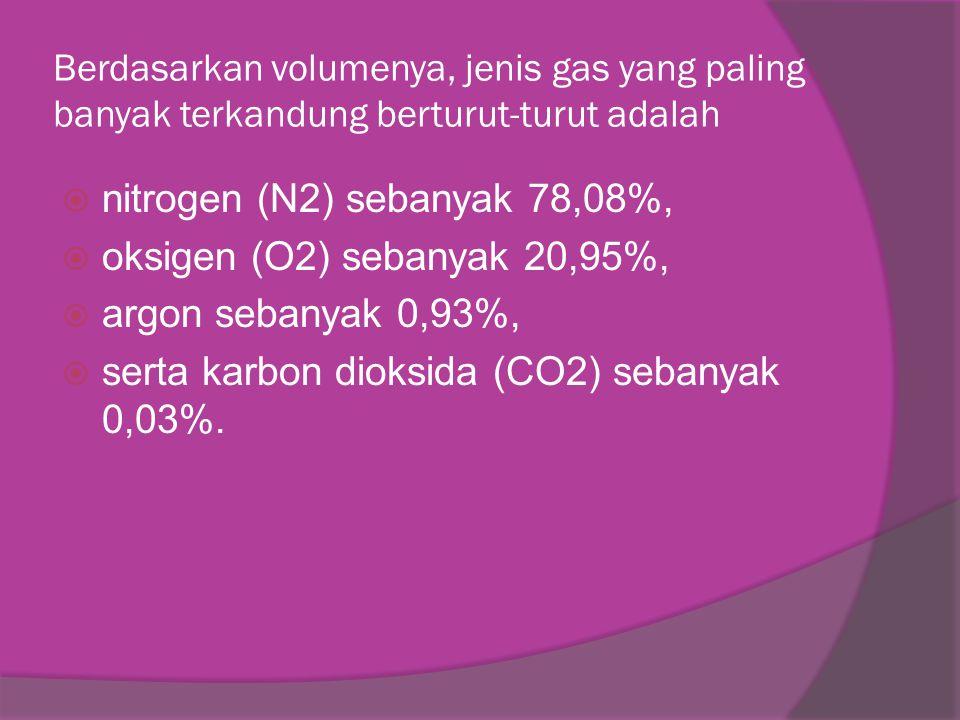 nitrogen (N2) sebanyak 78,08%, oksigen (O2) sebanyak 20,95%,