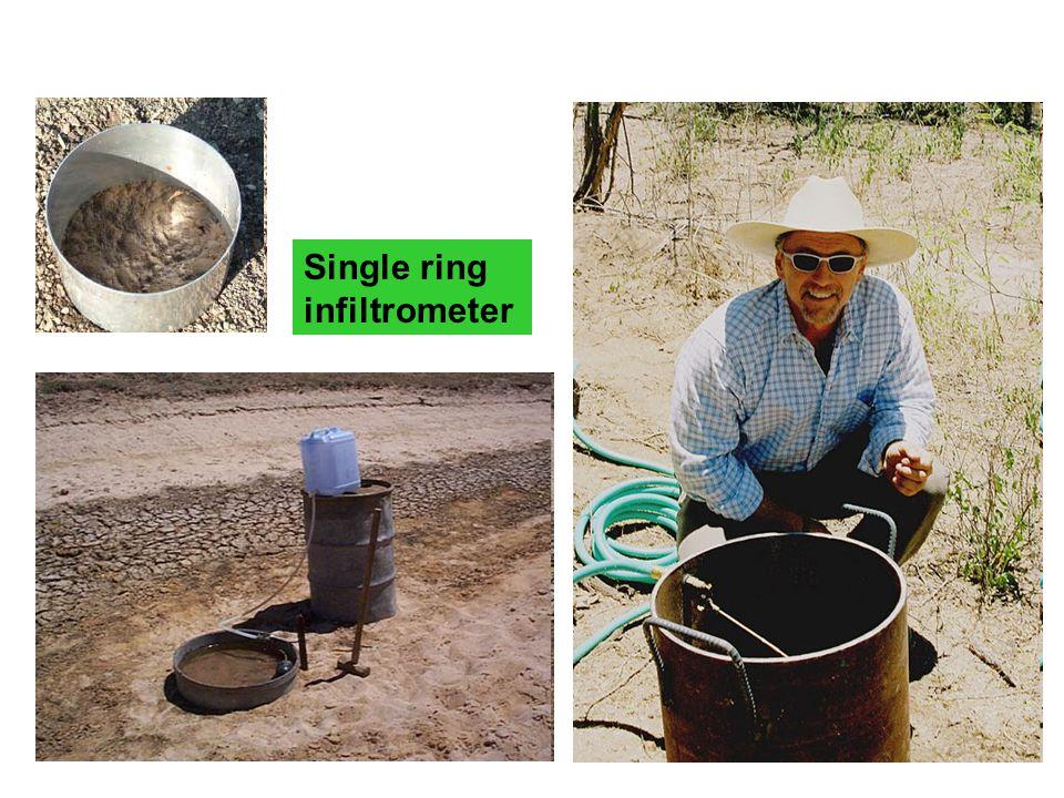 Single ring infiltrometer
