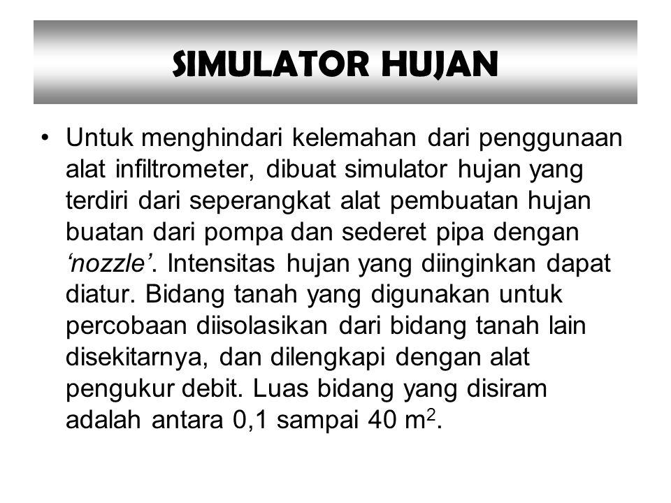 SIMULATOR HUJAN