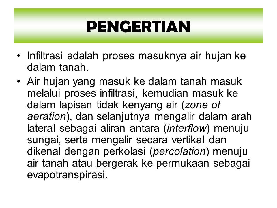 PENGERTIAN Infiltrasi adalah proses masuknya air hujan ke dalam tanah.