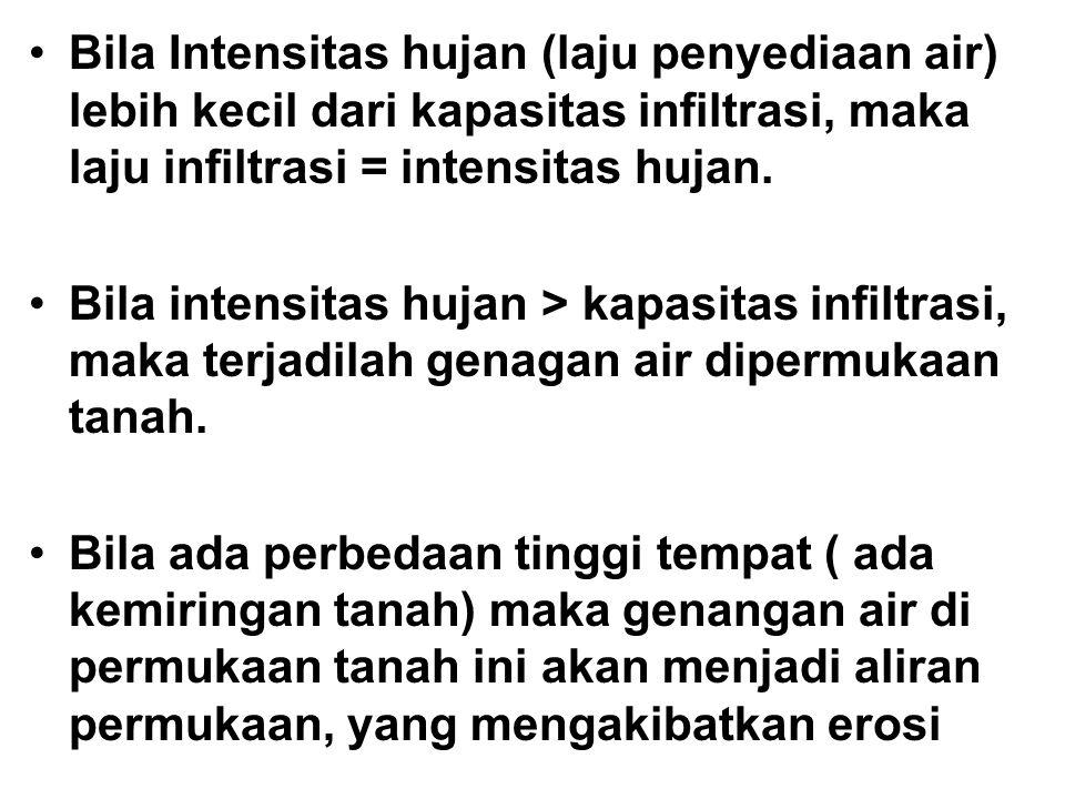 Bila Intensitas hujan (laju penyediaan air) lebih kecil dari kapasitas infiltrasi, maka laju infiltrasi = intensitas hujan.