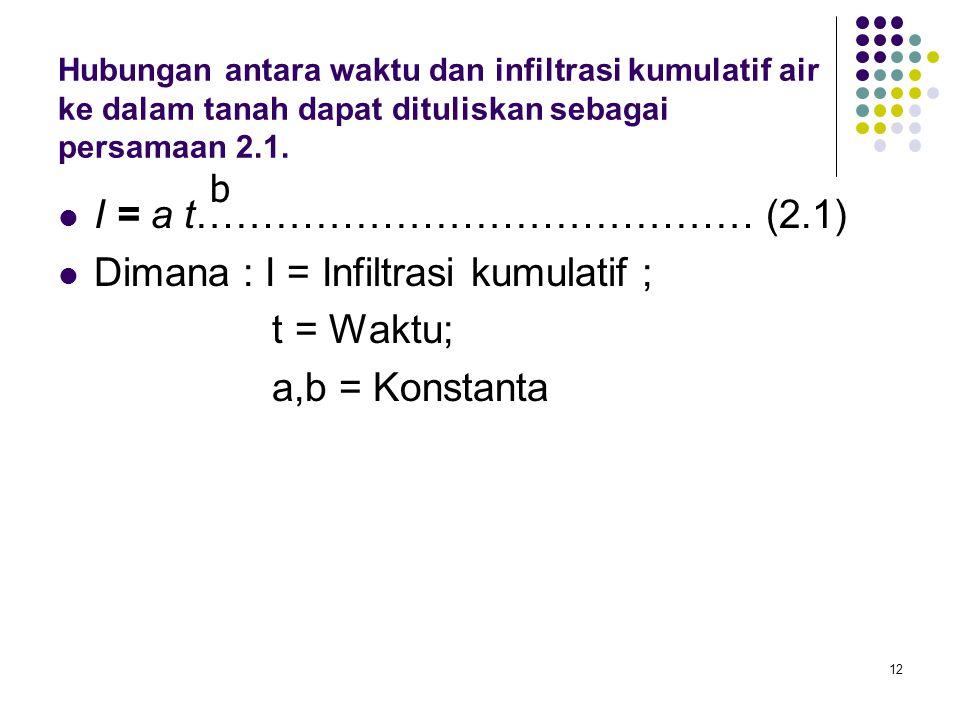 I = a t…………………………………… (2.1) Dimana : I = Infiltrasi kumulatif ;