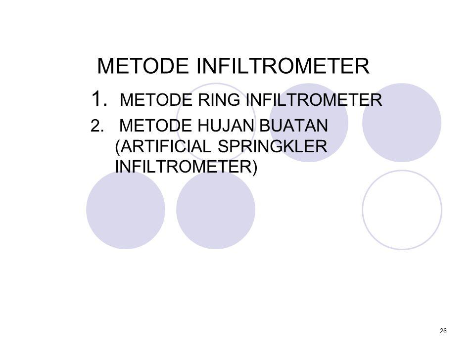METODE INFILTROMETER 1. METODE RING INFILTROMETER