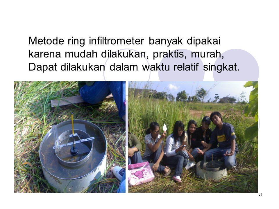 Metode ring infiltrometer banyak dipakai karena mudah dilakukan, praktis, murah, Dapat dilakukan dalam waktu relatif singkat.