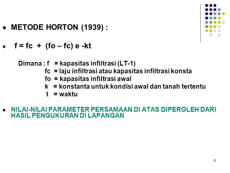 METODE HORTON (1939) : f = fc + (fo – fc) e -kt