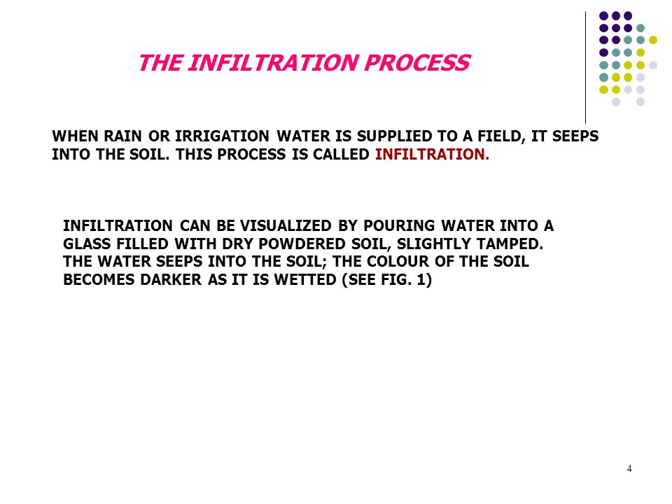 THE INFILTRATION PROCESS