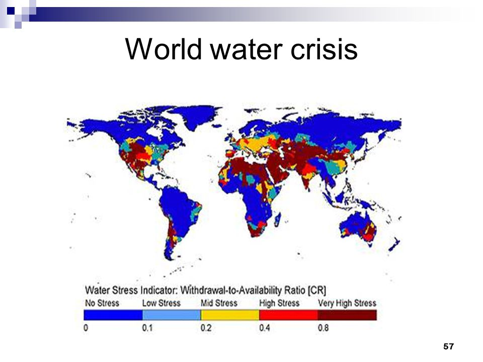 World water crisis