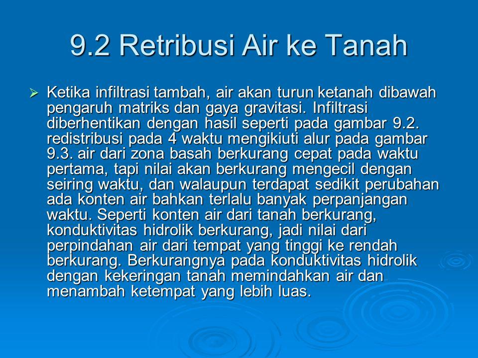 9.2 Retribusi Air ke Tanah