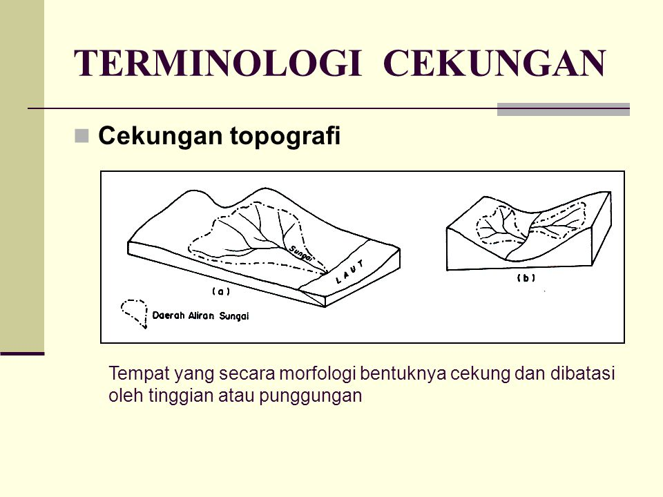TERMINOLOGI CEKUNGAN Cekungan topografi