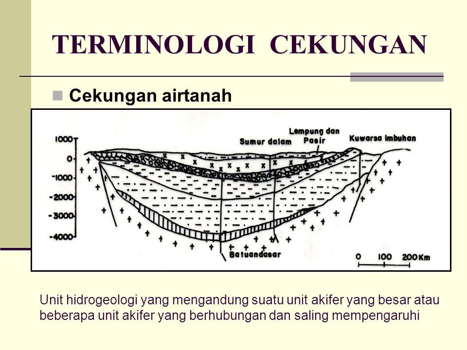 TERMINOLOGI CEKUNGAN Cekungan airtanah
