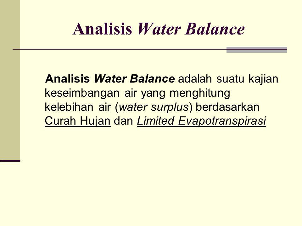 Analisis Water Balance
