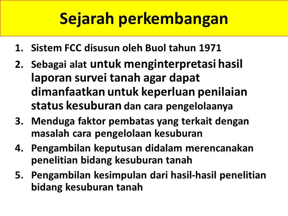 Sejarah perkembangan Sistem FCC disusun oleh Buol tahun 1971