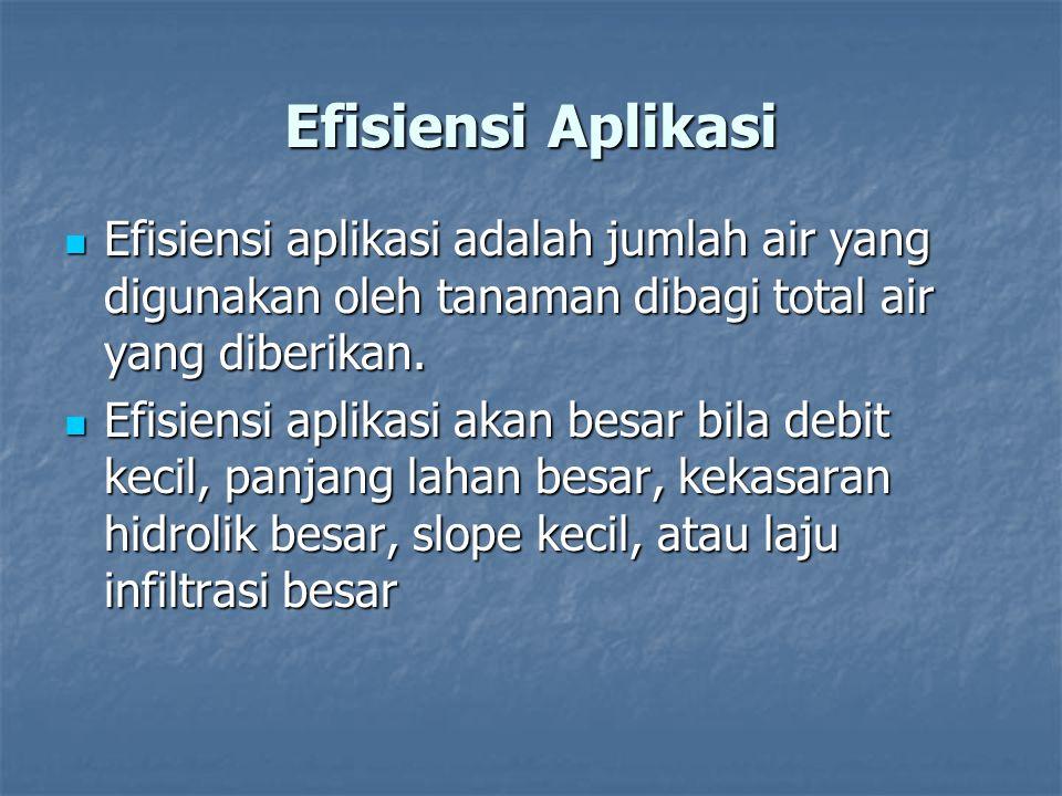 Efisiensi Aplikasi Efisiensi aplikasi adalah jumlah air yang digunakan oleh tanaman dibagi total air yang diberikan.