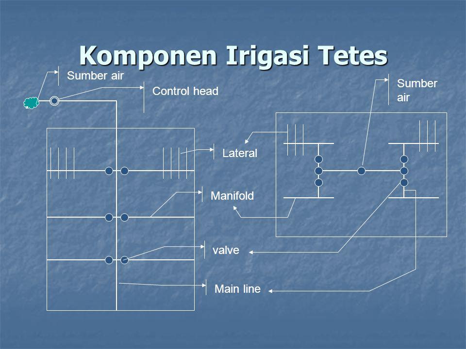 Komponen Irigasi Tetes