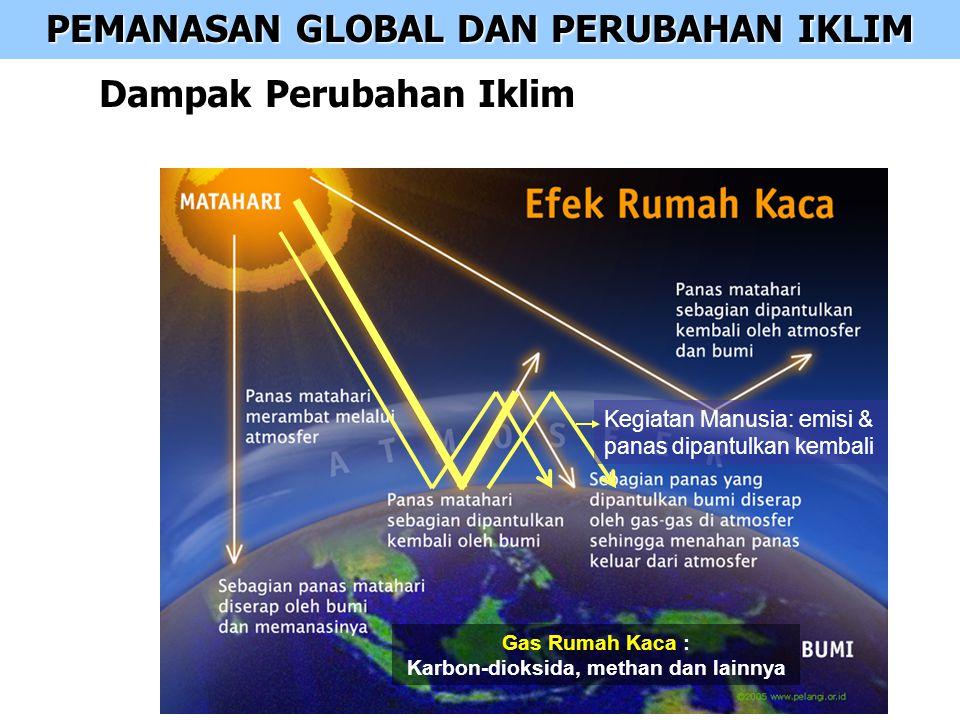 Bab III Dampak Perubahan Iklim