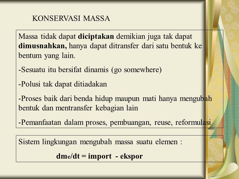 KONSERVASI MASSA Massa tidak dapat diciptakan demikian juga tak dapat dimusnahkan, hanya dapat ditransfer dari satu bentuk ke bentum yang lain.