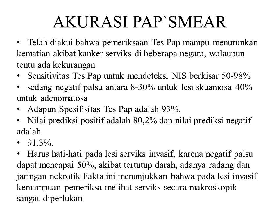 AKURASI PAP`SMEAR