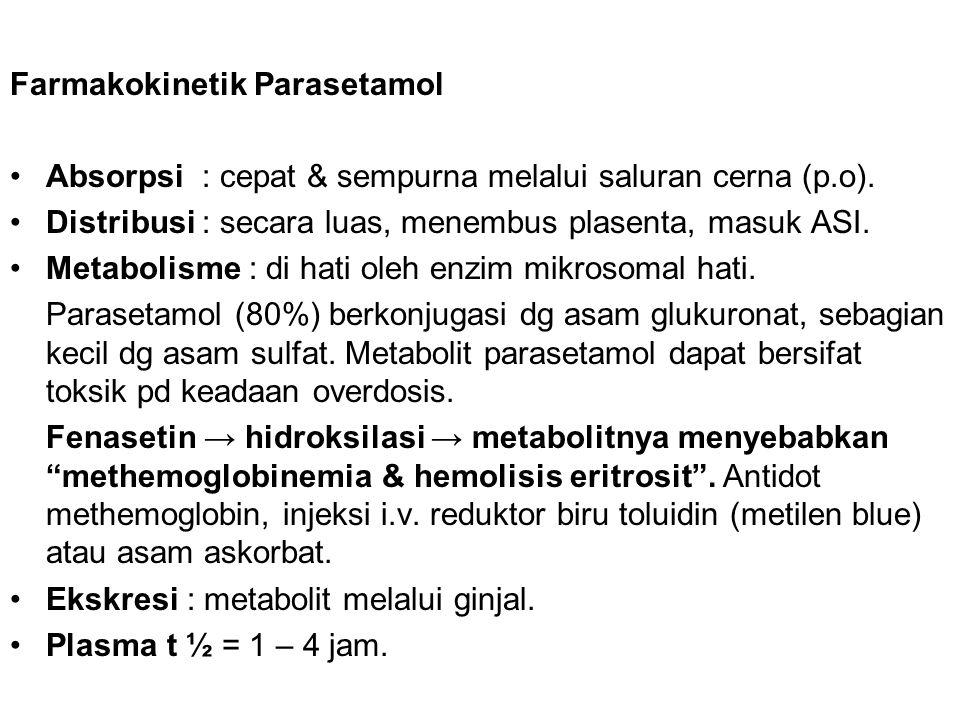 Farmakokinetik Parasetamol