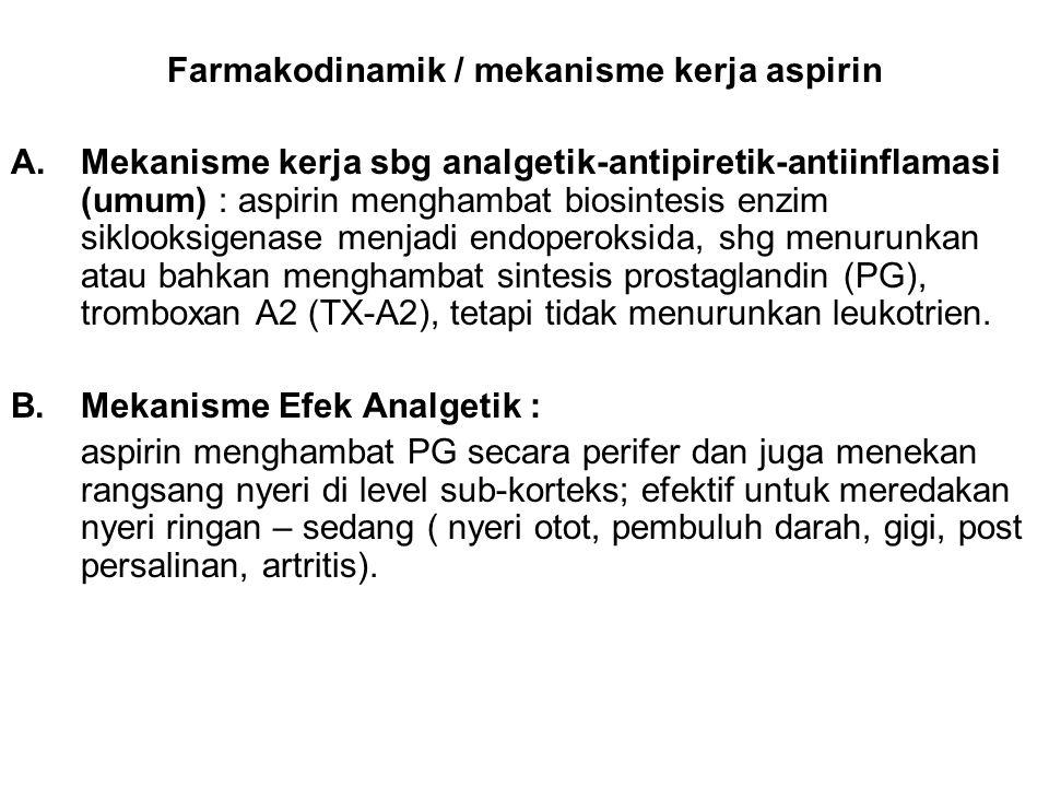 Farmakodinamik / mekanisme kerja aspirin