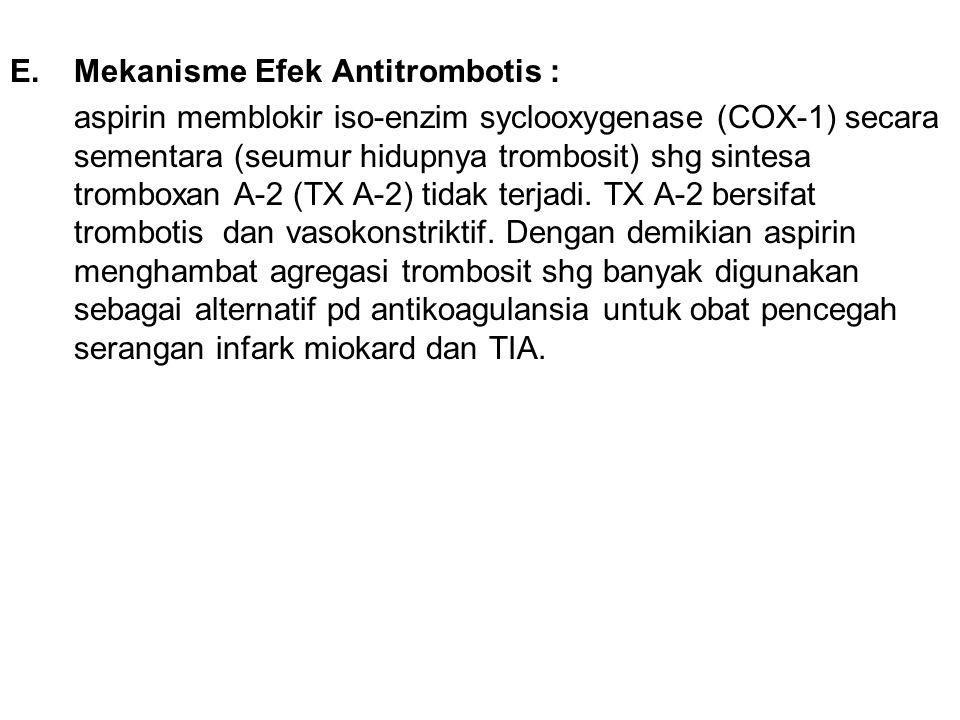 E. Mekanisme Efek Antitrombotis :