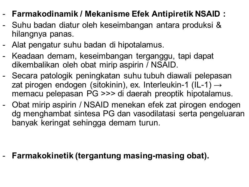 Farmakodinamik / Mekanisme Efek Antipiretik NSAID :