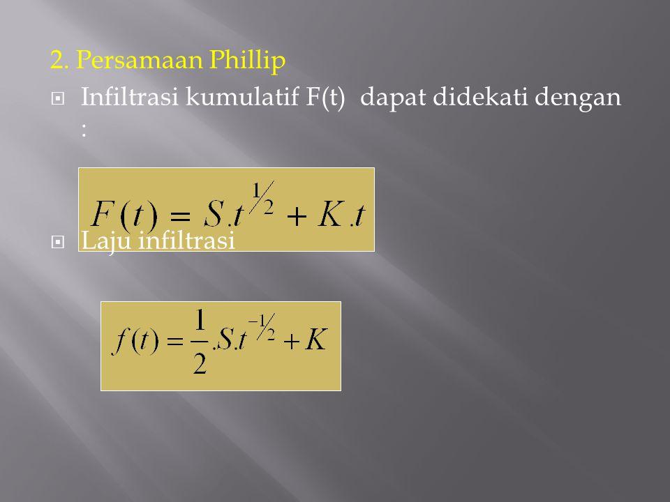 2. Persamaan Phillip Infiltrasi kumulatif F(t) dapat didekati dengan : Laju infiltrasi