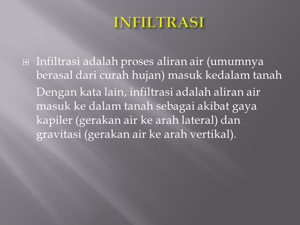 INFILTRASI Infiltrasi adalah proses aliran air (umumnya berasal dari curah hujan) masuk kedalam tanah.