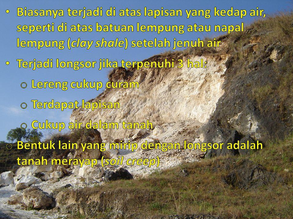 Biasanya terjadi di atas lapisan yang kedap air, seperti di atas batuan lempung atau napal lempung (clay shale) setelah jenuh air