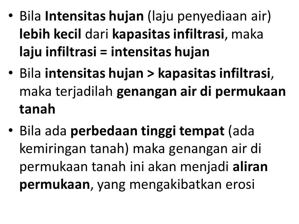 Bila Intensitas hujan (laju penyediaan air) lebih kecil dari kapasitas infiltrasi, maka laju infiltrasi = intensitas hujan