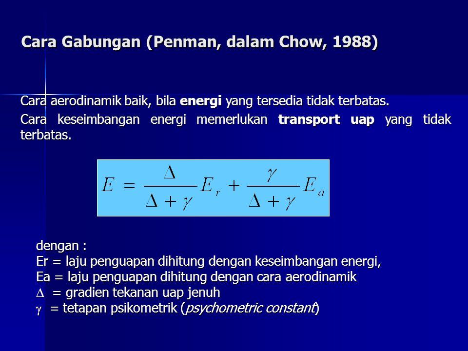 Cara Gabungan (Penman, dalam Chow, 1988)