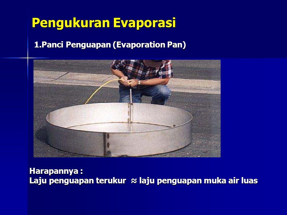Pengukuran Evaporasi 1.Panci Penguapan (Evaporation Pan)