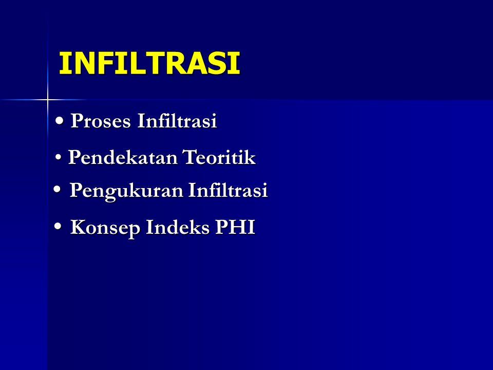 INFILTRASI Proses Infiltrasi Pendekatan Teoritik Pengukuran Infiltrasi