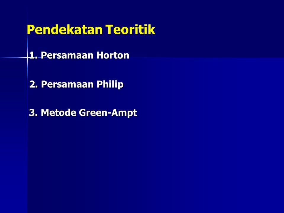 Pendekatan Teoritik 1. Persamaan Horton 2. Persamaan Philip