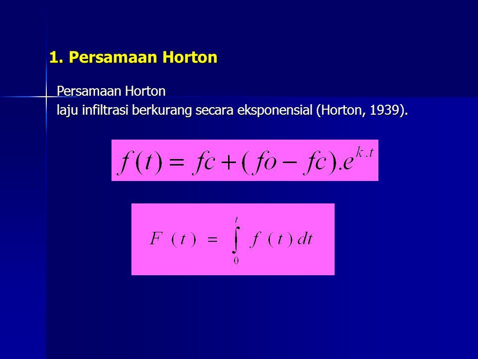1. Persamaan Horton Persamaan Horton