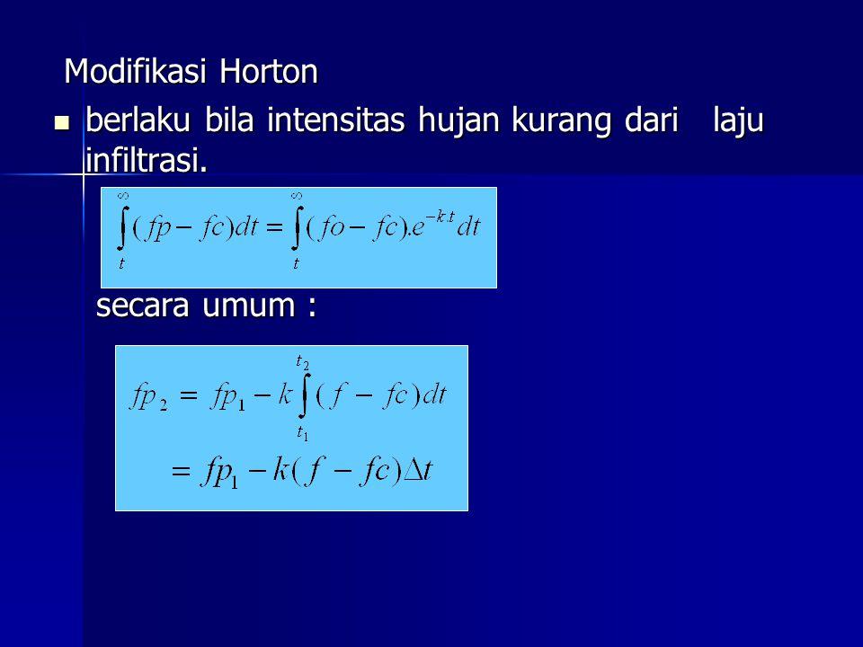 Modifikasi Horton berlaku bila intensitas hujan kurang dari laju infiltrasi. secara umum :