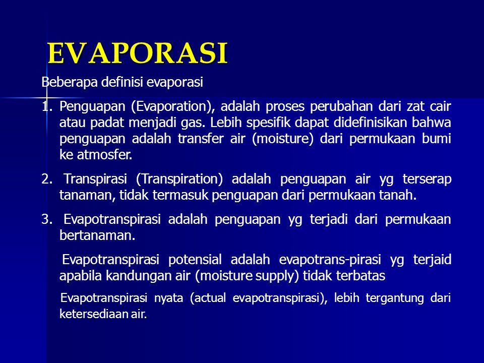 EVAPORASI Beberapa definisi evaporasi