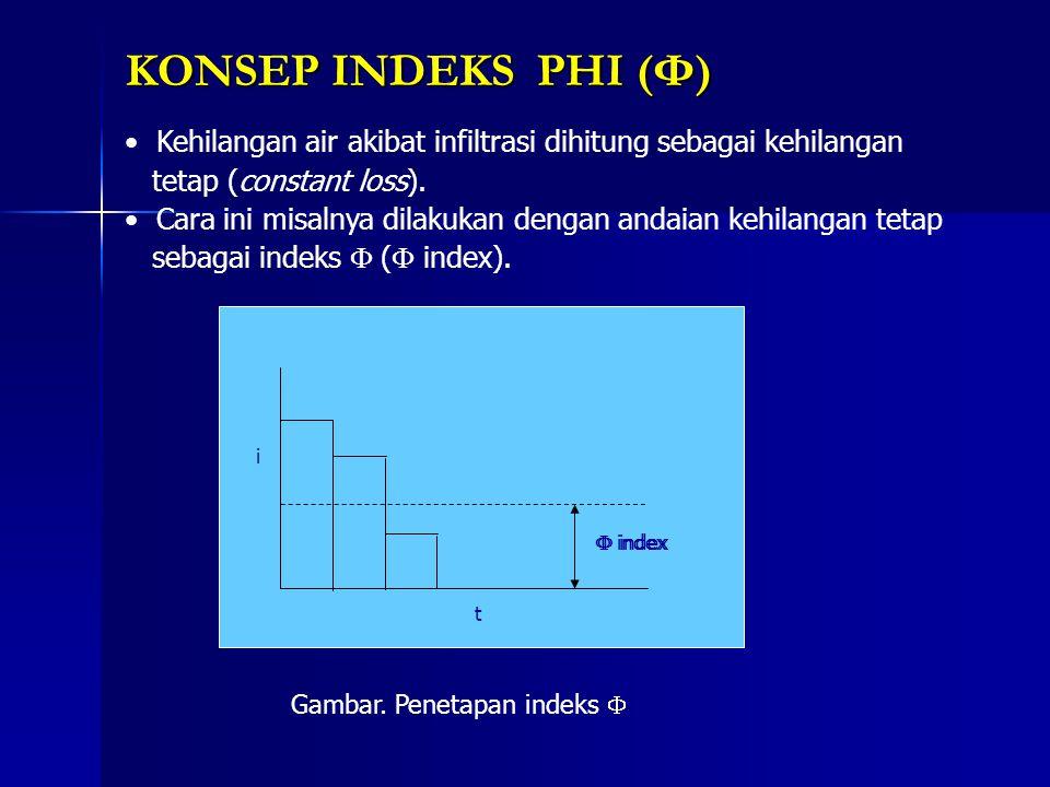 KONSEP INDEKS PHI (Φ) Kehilangan air akibat infiltrasi dihitung sebagai kehilangan. tetap (constant loss).