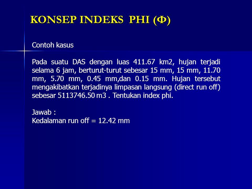 KONSEP INDEKS PHI (Φ) Contoh kasus