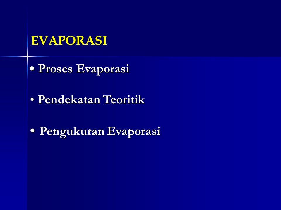 EVAPORASI Proses Evaporasi Pendekatan Teoritik Pengukuran Evaporasi
