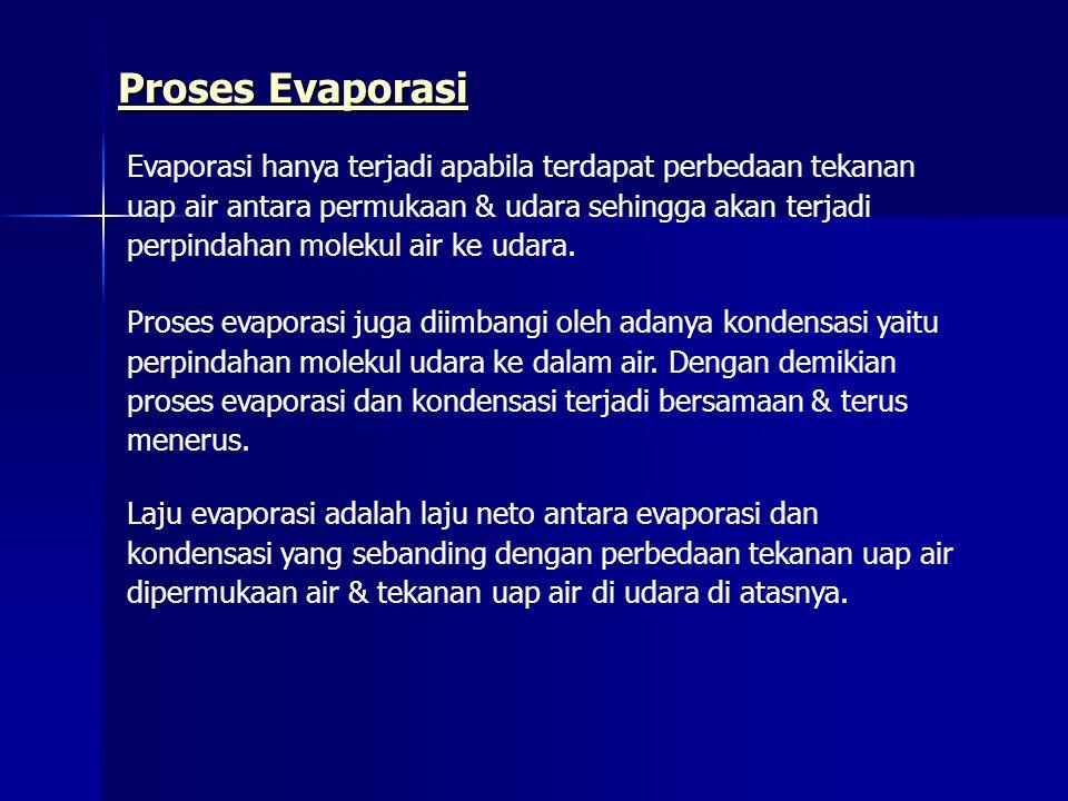 Proses Evaporasi
