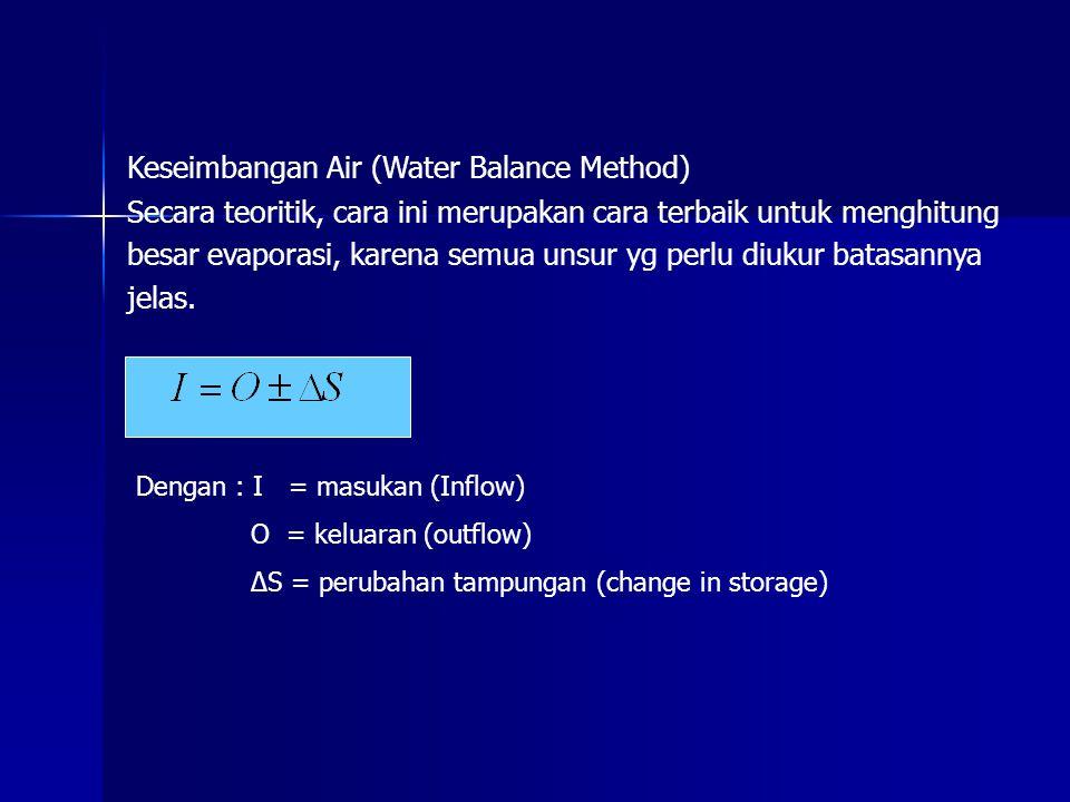 Keseimbangan Air (Water Balance Method)